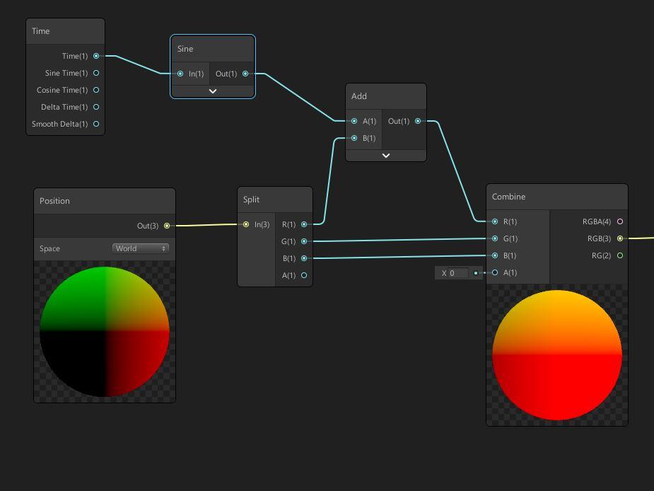 Shader Graph: Procedural Vertex Animation   GameAcademy school